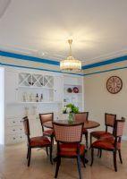 家装选择餐厅挂画需要注意的风水禁忌