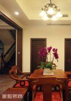 成都家和装饰装修案例-斑竹欣苑美式餐厅装修图片